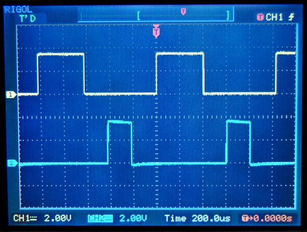 Pulse Width Modulation Using an Arduino